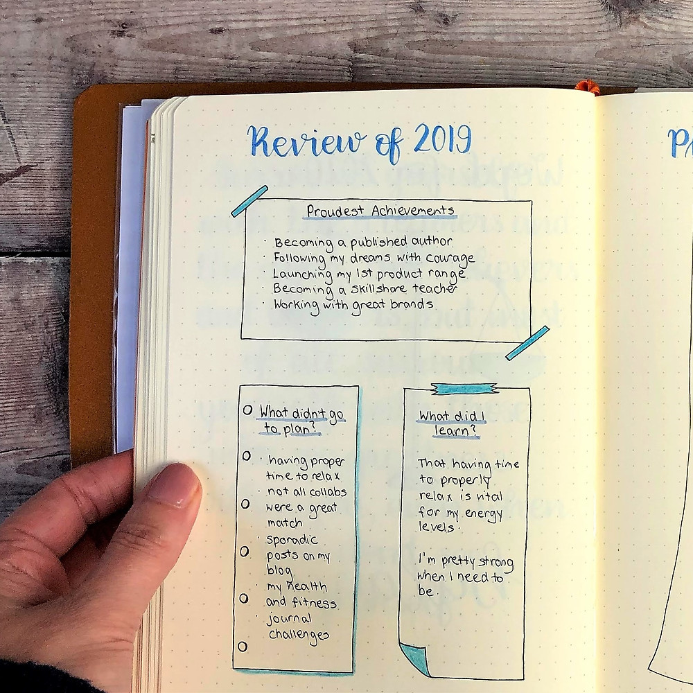 Bullet Journal Yearly Review
