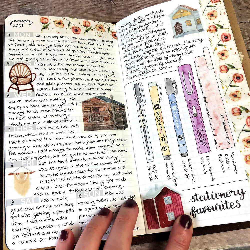 Journal Sketch Pages