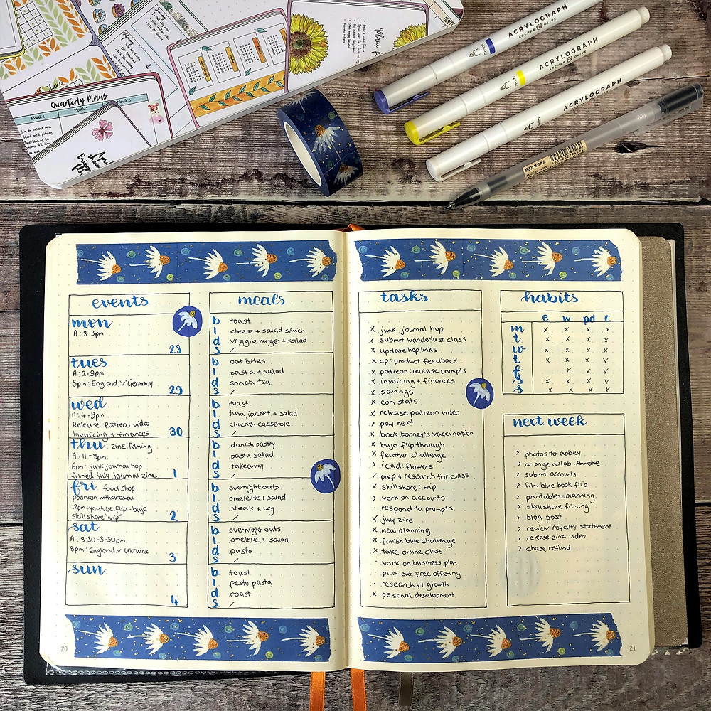 Bullet Journal Weekly Planning Pages