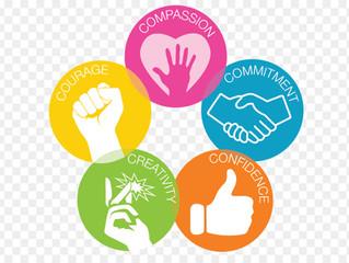 Values: Integrity by Kimberly Jane Pryor