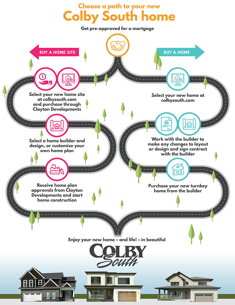 colby-infographic_3Dhome.jpg