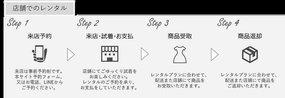 店舗でのレンタル.png