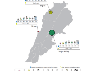 New report on child marriage among Syrian refugees in Lebanon