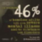 mental health statistic, homelessness, severe mental illness, substance use disorder