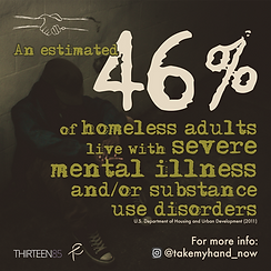 mental health statistic, homelessness, severe mental illness, substance use disorder