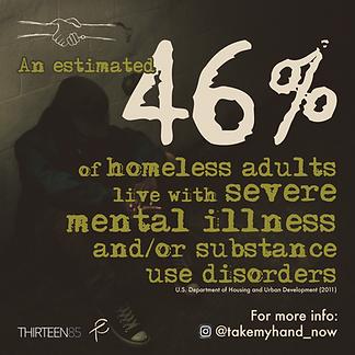 statistic, mental health statistic, homelessness, mental illness