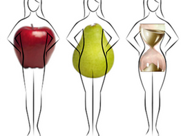 Dress for your shape!