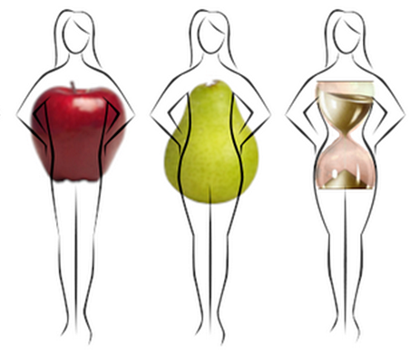 body-shapes.png