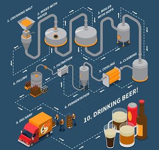 Brewery Process_edited.jpg