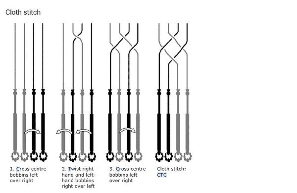 Basic Stitches 1.jpg