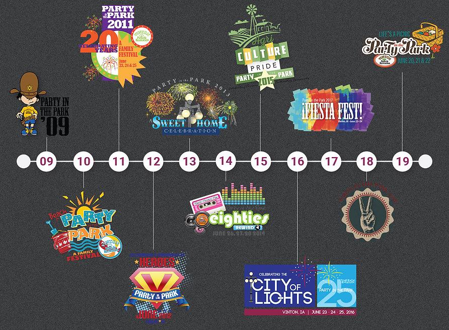 PIP_Logo_Timeline.jpg