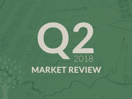 Second Quarter 2018 Market Review