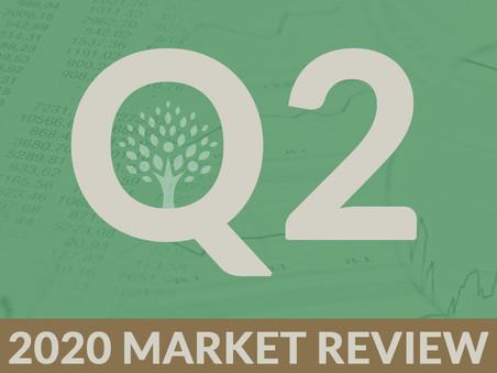 Q2 2020 Market Review