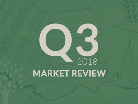 Third Quarter 2018 Market Review