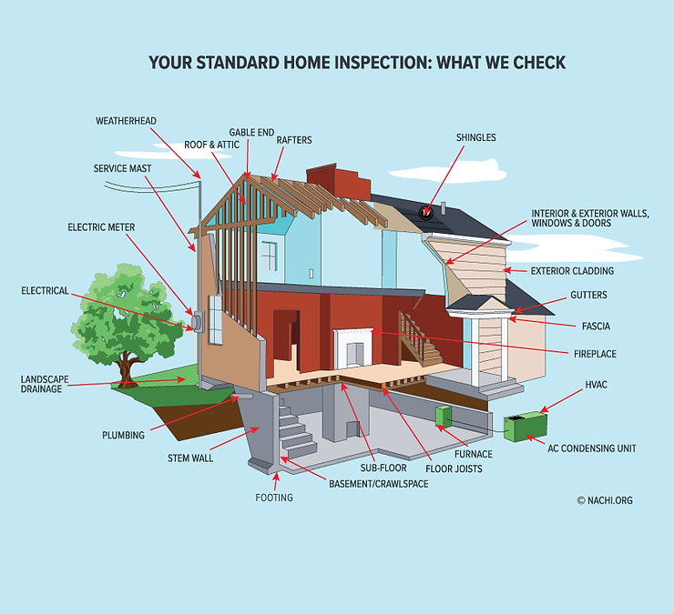 standard-home-inspection-imagecrop.png