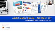 Aculist Market Update May20 2021