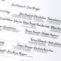 Bespoke Handwritten Family Tree