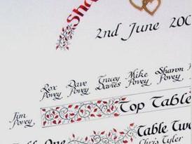 Handwritten Seating Plan for Wedding