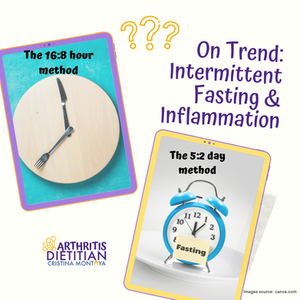 On Trend: Can Intermittent Fasting Help with Inflammation Associated with Rheumatic Diseases?