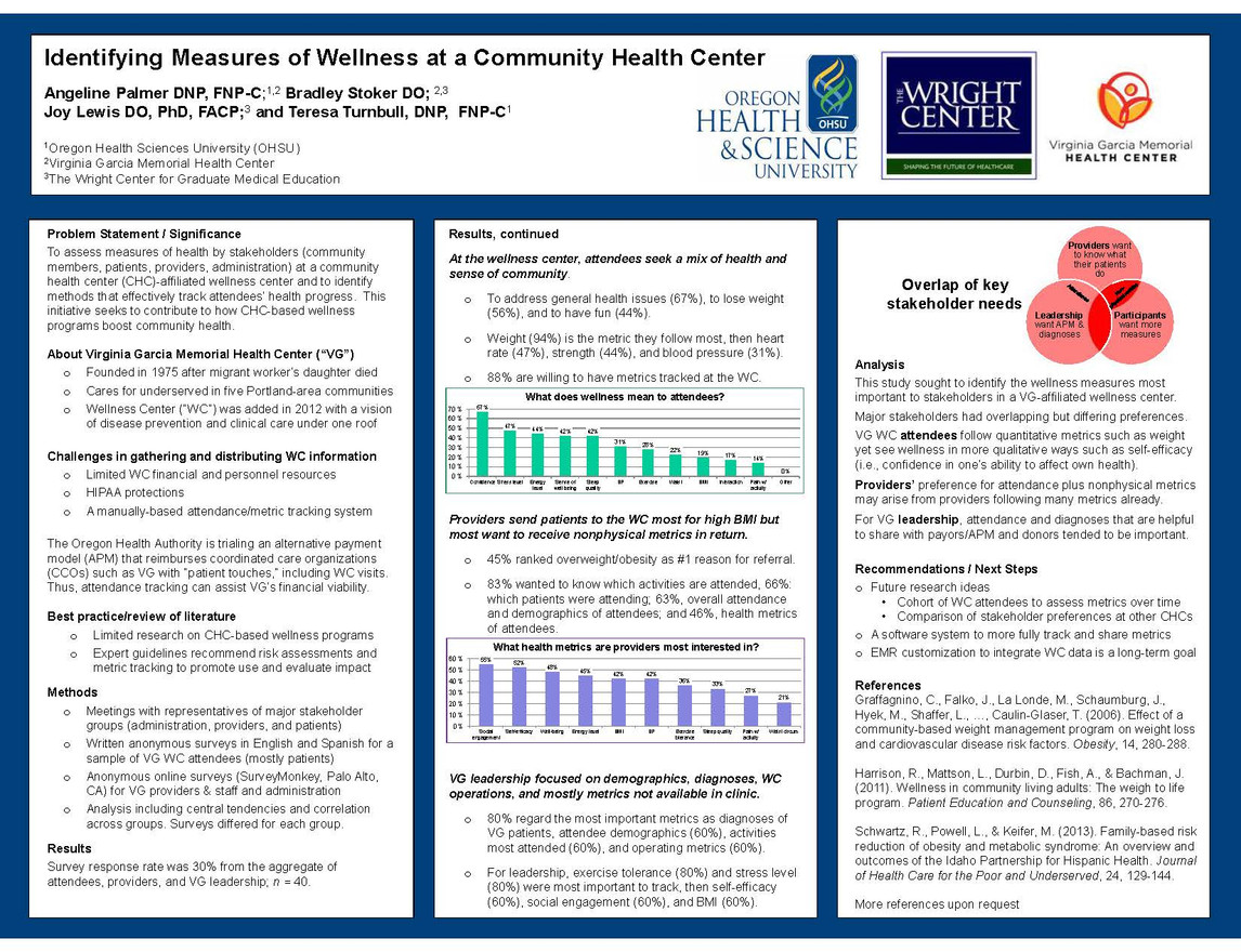 poster_wellness_project 2016_04_24 Angel