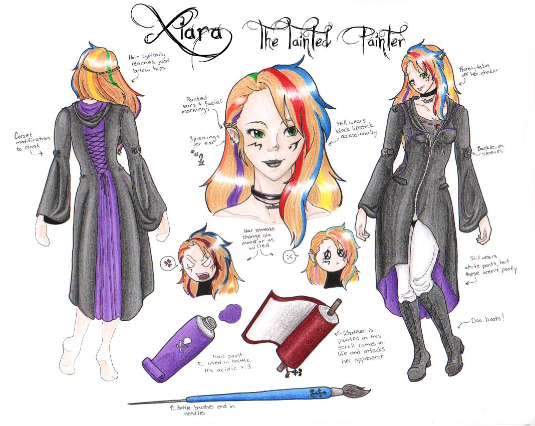 Xiara -Character Sheet
