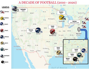 A Decade of Football (2010 - 2020)