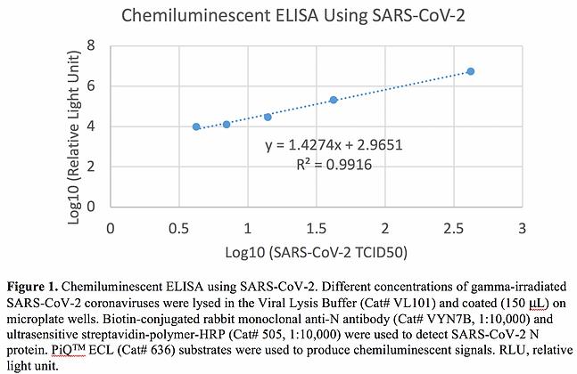 Ultrasensitive Streptavidin-Polymer-HRP  #505