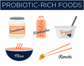 Happy Gut, Happy Life? Probiotic Foods and Supplements, Explained