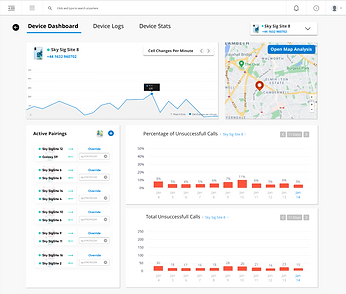 Device dashboard.PNG