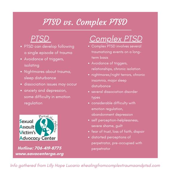 PTSD vs complex PTSD.png