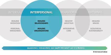 A Healing Environment