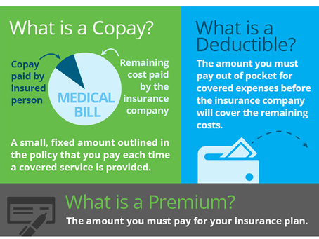 Premiums, Deductibles & Copay's - How it all works!