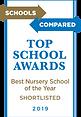 8  Best Nursery School SL_edited.png