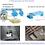 Thumbnail: UVc HVAC Sterilization Device