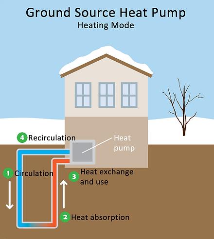 heat-pump-heating.png