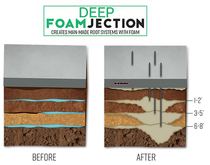 3D_Graphic_Deep_Foamjection-768x605.png
