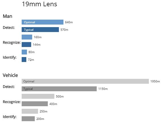 19mm lens.png