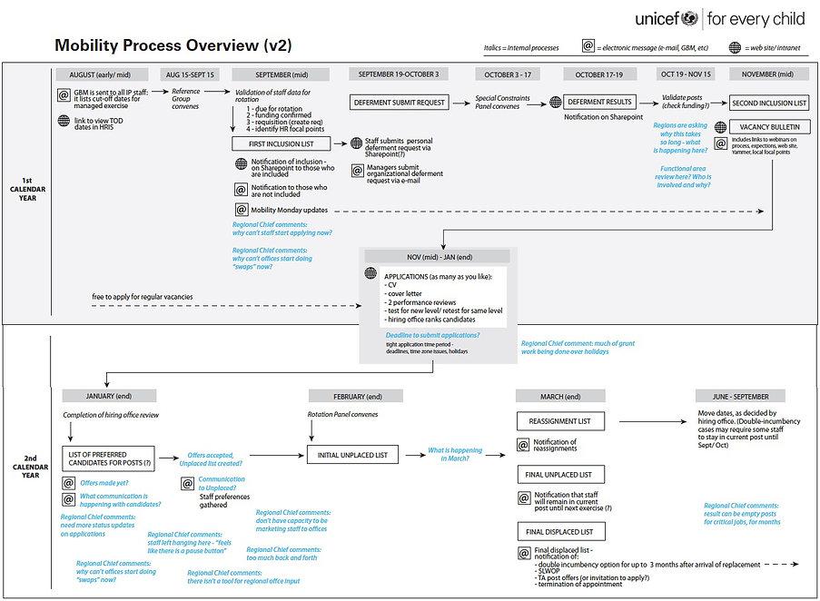 process1.jpeg