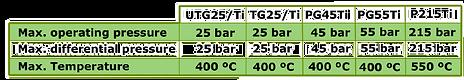 Tabla%20bimetalicos_edited.png