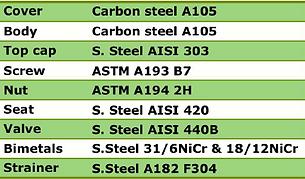 Materials SR25.PNG