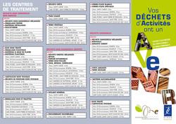 Guide-dechets-dinan