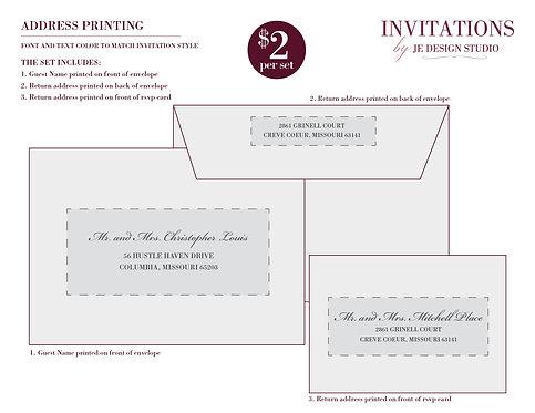Full Set Address Printing