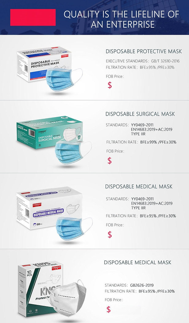 Quality Surgical Facemask IIR.jpg
