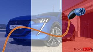 Marché électrique France 2021 : +691% en avril