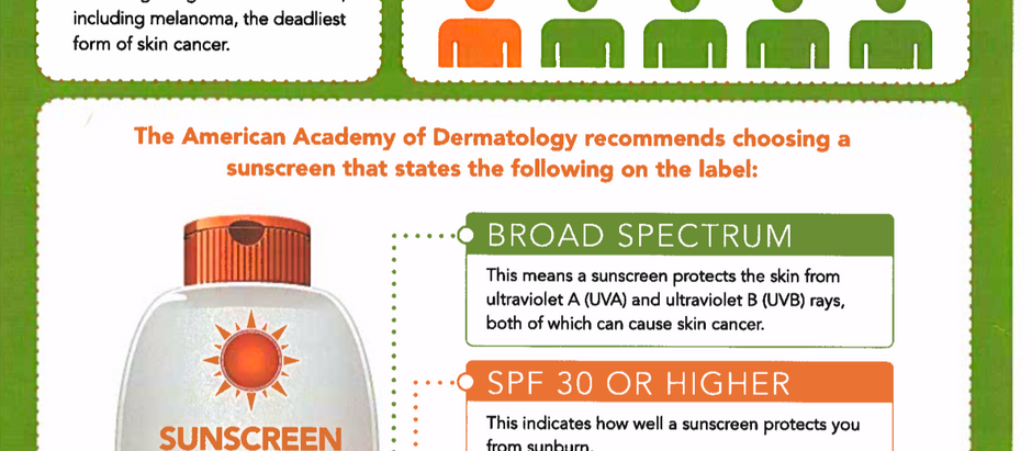 A GUIDE TO PROTECTING YOUR SKIN DURING THE SUMMER