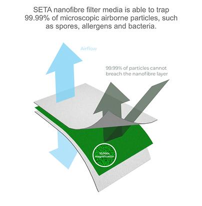 Seta Filtration.png