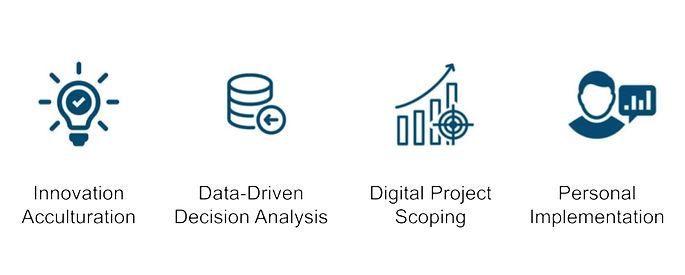 data-centric skillset.JPG