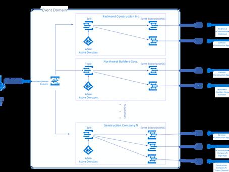 Microsoft atualiza o Azure Event Grid com o recurso Event Domains, filtros avançados e muito mais