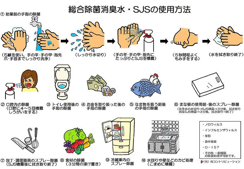 総合除菌消臭水SJSの使用方法.jpg