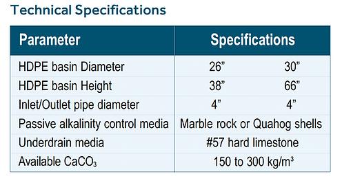 Puralinity Tech Specs.png